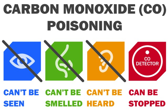 Carbon monoxide, or CO, is an odorless, colorless and toxic gas. Because you cannot see it or smell it, it can kill you before you are even aware of its presence. It is a good idea to install a carbon monoxide detector in your home and check batteries regularly.