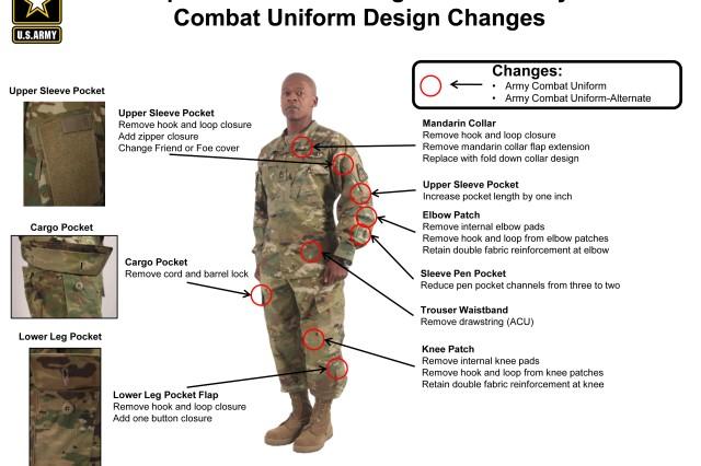 Army Uniform Pattern 32