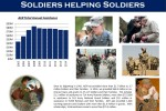 Army Emergency Relief gives junior Soldiers direct access