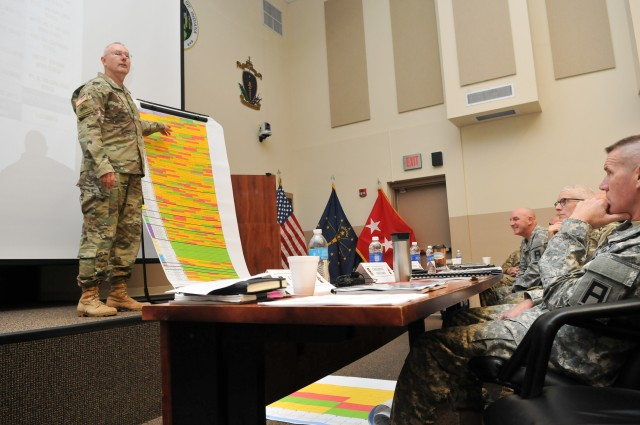 'Beans and bullets' units meet at First Army readiness conference