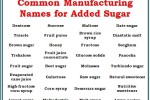 Manufacturers use over 60 names for sugar.