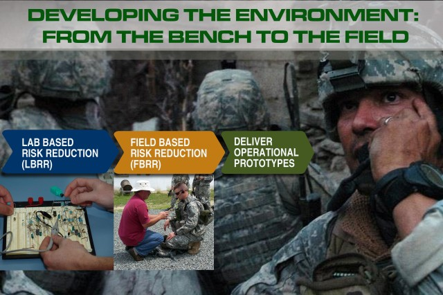 Field-based risk reduction is a process CERDEC uses to demonstrate emerging capabilities to the Army, Joint and Coalition communities and other government organizations as part of transitioning a technology to an operational capability. (U.S. Army CERDEC image)