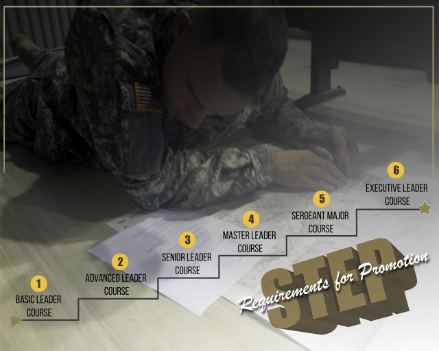 STEP provides noncommissioned officers roadmap to promotion