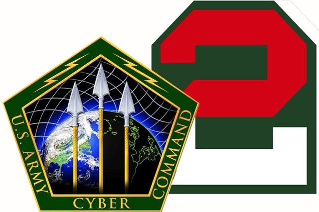 U.S. Army Cyber Command and Second Army