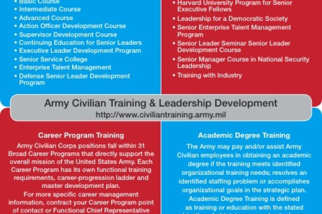 Army Civilian Education The Path To Your Future Article The