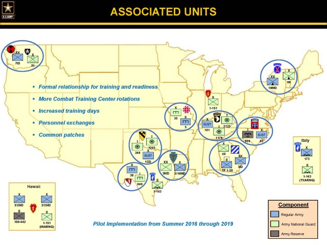 Pilot program links Reserve components with active units for training