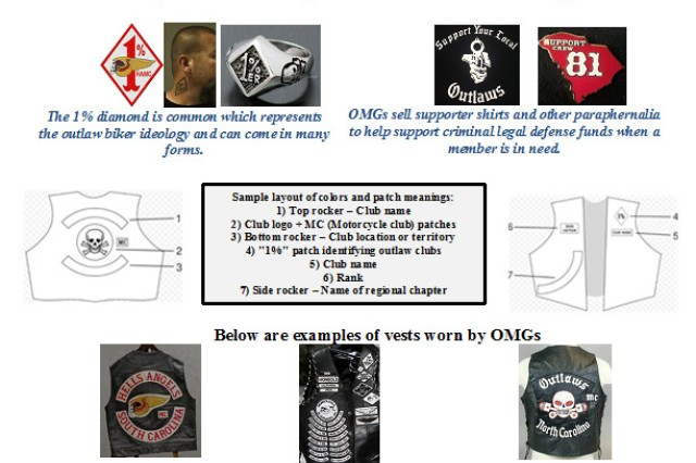 To understand if motorcycle enthusiasts are OMG members, Soldiers, civilian employees and family members should do their research and be aware of the patches and logos they wear.