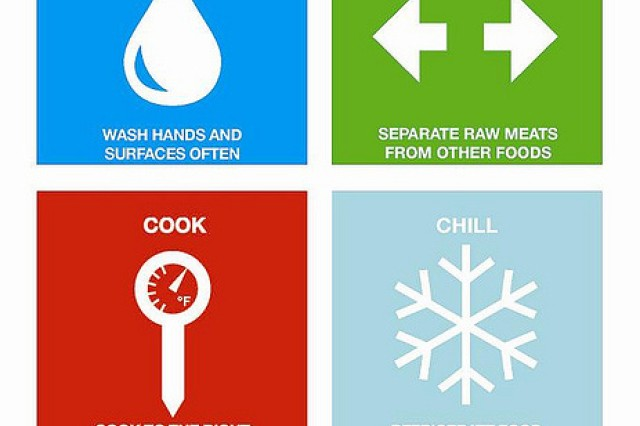 Food poisoning prevention made easy | Article | The United ...