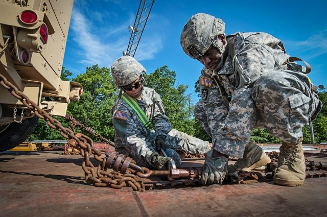 Sustainment Integration: The Foundation of Expeditionary Readiness