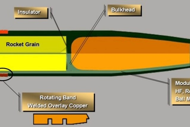 The XM1113 consists of a high fragmentation steel body with a streamlined ogive, the curved portion of a projectile between the fuze well and the bourrelet, and a high performance rocket motor. The projectile body is filled with insensitive munition high explosive and a supplementary charge. On gun launch, propellant gases initiate a delay device that will ignite the rocket motor, boosting velocity at an optimal time in the trajectory to maximize range.