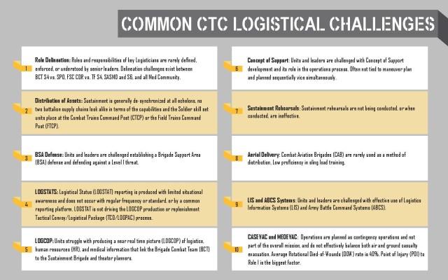 CTC Hip-Pocket Guide