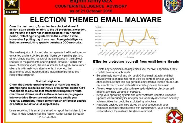 Counterintelligence Advisory - Election Themed Email Malware