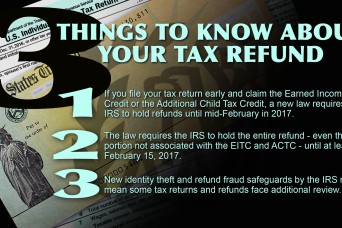 Early tax filers may not receive refunds until after Feb. 15