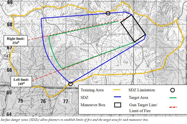 Surface danger zones (SDZs) allow planners to establish limits of fire and the target area for each maneuver box.