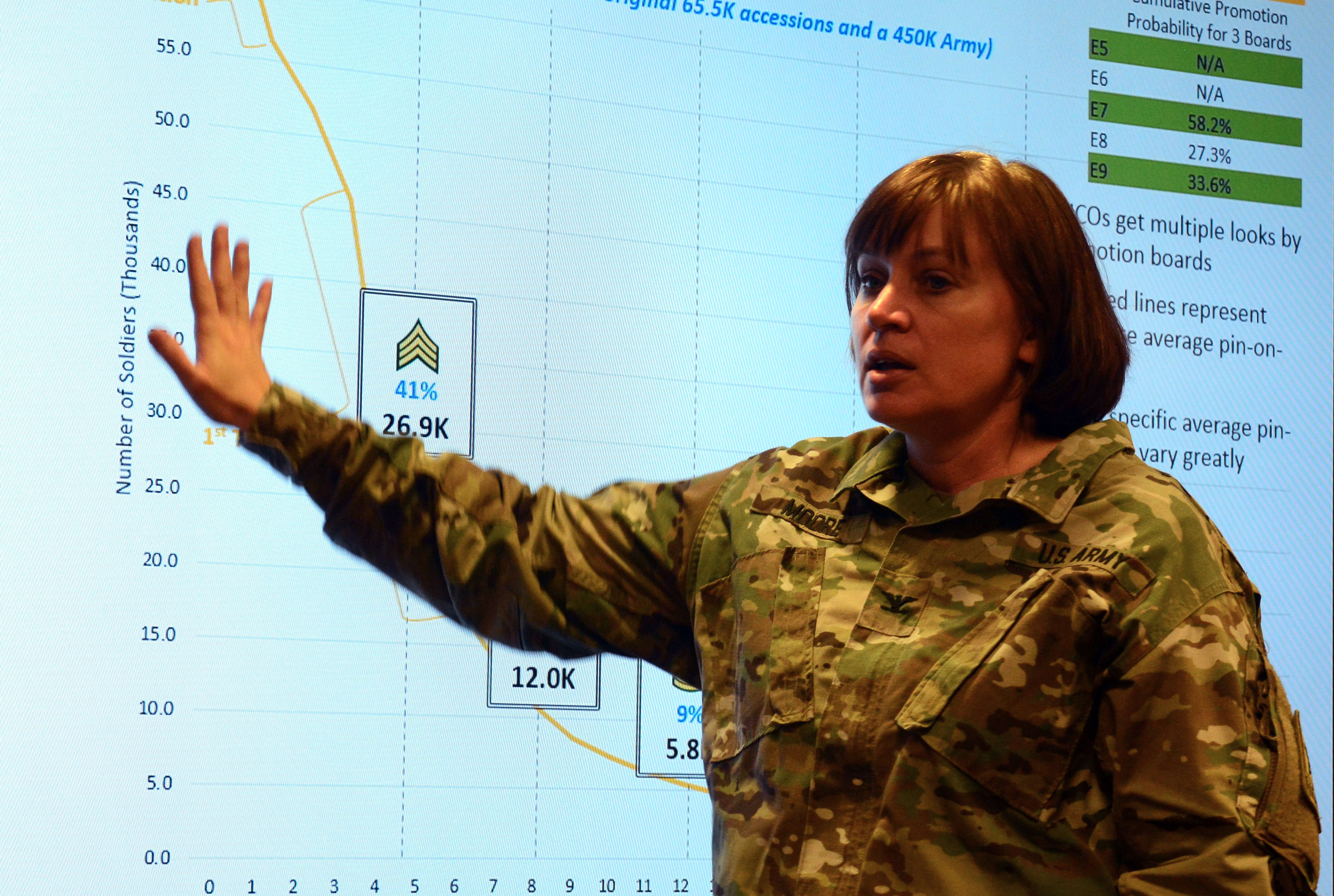 Army helping cadets match talent to branch selection