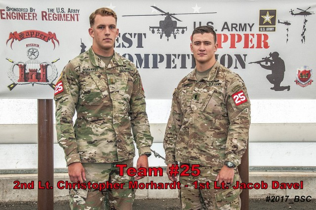 130th Engineer Brigade Team (from left to right) of 2nd Lt. Christopher Morhardt and 1st Lt. Jacob Davel in their official photo for the 2017 Best Sapper Competition (Photo Illustration Courtesy of Fort Leonard Wood PAO)