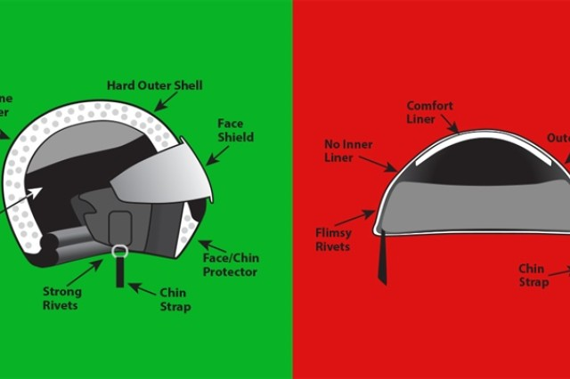 A DOT sticker on the back of the helmet and proper inside labeling do not necessarily indicate that a helmet meets all DOT requirements. Many helmets have counterfeit DOT stickers and a limited few also have manufacturer's labeling. But the design and weight of a helmet, thickness of the inner liner and the quality of the chin strap and rivets are extra clues to help distinguish safe helmets from non-complying ones.
