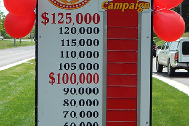 Fort Leonard Wood's Army Emergency Relief Campaign ended June 16 with a record-setting year, blasting through two campaign goals to raise $175,345.