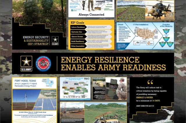 "In October of each year, the Army observes Energy Action Month. This year, the Army's theme of ""Energy Resilience Enables Army Readiness,"" reminds us that energy is a key mission enabler and force multiplier for a ready and resilient Army."