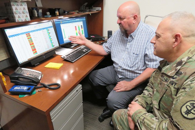 Bob Malm, a comprehensive transition plan management analyst, explains reports from the Army Warrior Care and Transition System to Sgt. 1st Class Michael Reeves, a Warrior Transition Battalion platoon sergeant, on Dec. 5.  Malm earned the 2017 Cadre Excellence Awards from the Warrior Care and Transition Program.