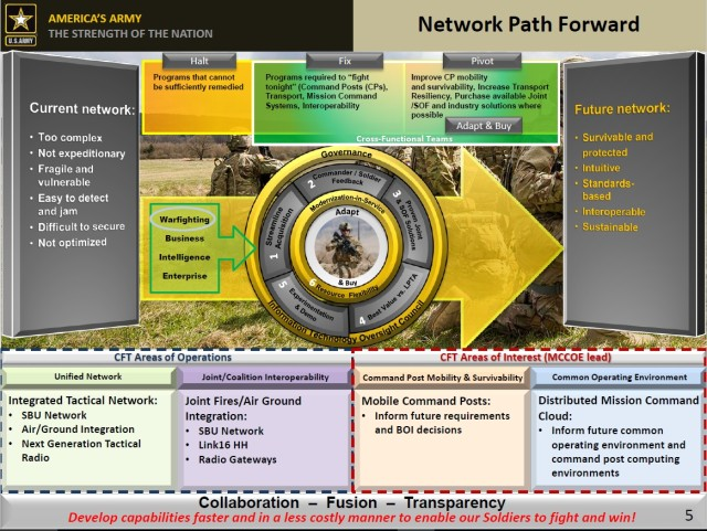 Team tasked with modernizing Army network discusses way forward with industry