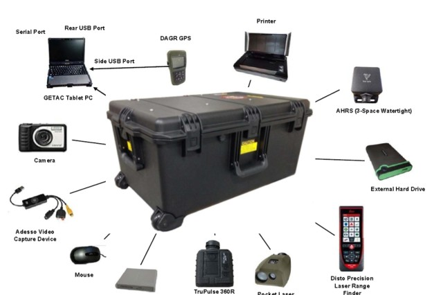 Pictured are the main components of the reconnaissance and surveying equipment instrument set, or commonly referred as ENFIRE.