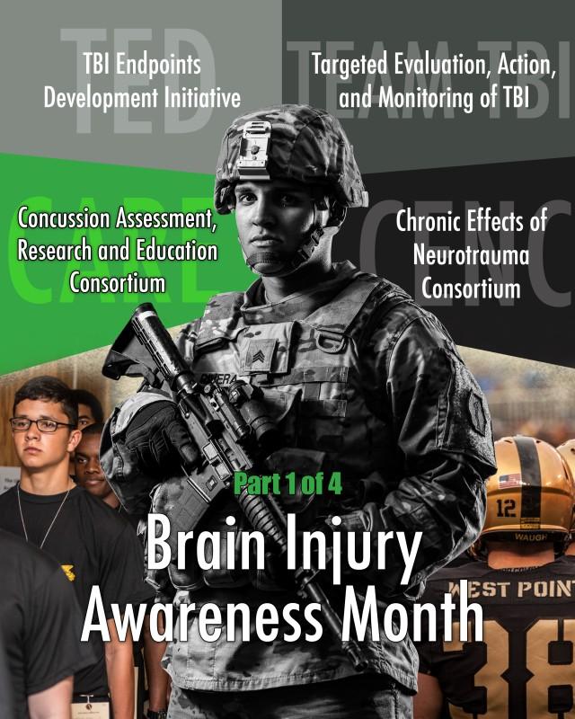 Brain Injury Awareness: Part 1 of 4