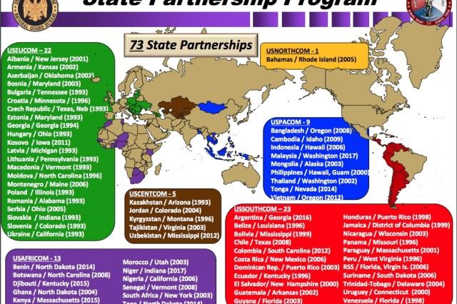 State Partnership Map