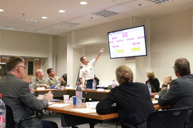 Col. Rodney Coldren, chief of Preventive Medicine Services, Public Health Command Europe, uses slides to explain the command structure of the Preventive Medicine Department during the Public Health Officer Working Group May 3 at the Public Health Command Europe Headquarters. The group is made of host nation, U.S. Army and Air Force preventive medicine personnel. This working group works together to find solutions to health challenges faced across the country.