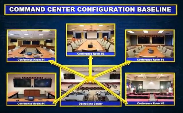 Command Center Configuration Baseline