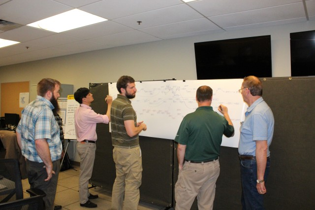 U.S. Army Research Laboratory researchers and engineers participated in a three-day project management training course at Aberdeen Proving Ground, Maryland, where they created a project plan using a consensus approach, May 1-3. The entire project team is involved in the process of planning and refining the task and staffing dependencies to formalize the draft integrated master project plan which will enable the team to confidently move forward and keep on track.