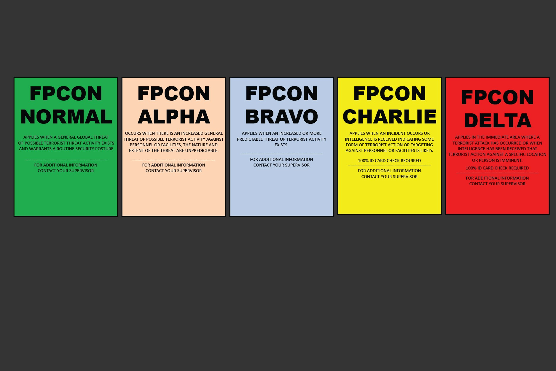 A community member's guide to understanding FPCON | Article
