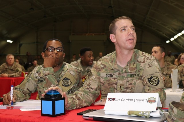 USARCENT Holds First Cyber Stand-down