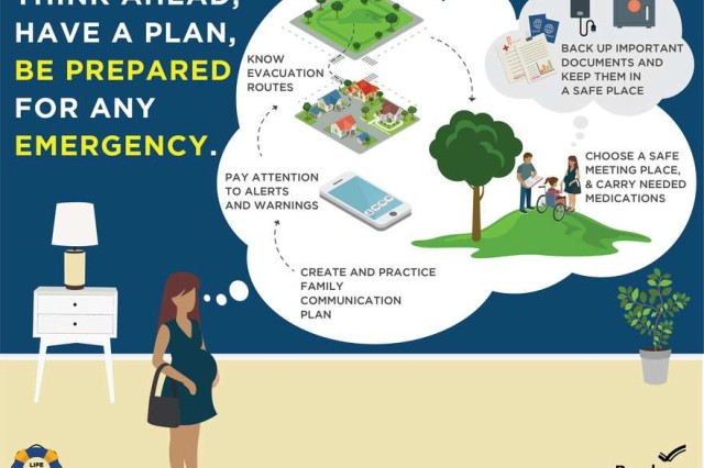 The first week of National Preparedness Month is focused on making and practicing your plan.