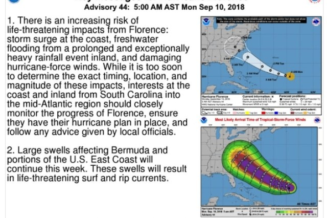 Here are the 5 AM EDT Key Messages for Hurricane #Florence.  Latest information available at http://hurricanes.gov