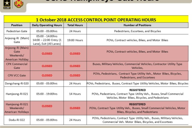 The new gate hours for U.S. Army Garrison Humphreys starting October 1.