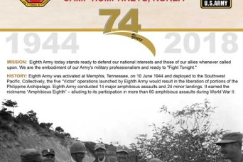 Eighth Army Infographic Korea