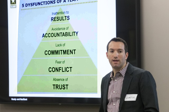 Justin Foster discusses the barriers to building effective teams during a workshop for leaders of the RDECOM Armaments Center at Picatinny Arsenal. Foster is with the Ready and Resilient Performance Center at Fort Campbell, Kentucky.