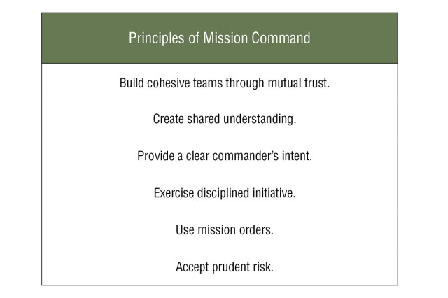 Figure 1. These six principles of mission command are found in Army Doctrine Publication 6-0, Mission Command.