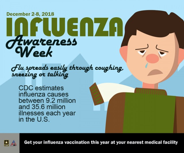 Influenza awareness Week