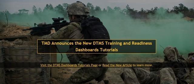 Training Readiness Dashboards Tutorials