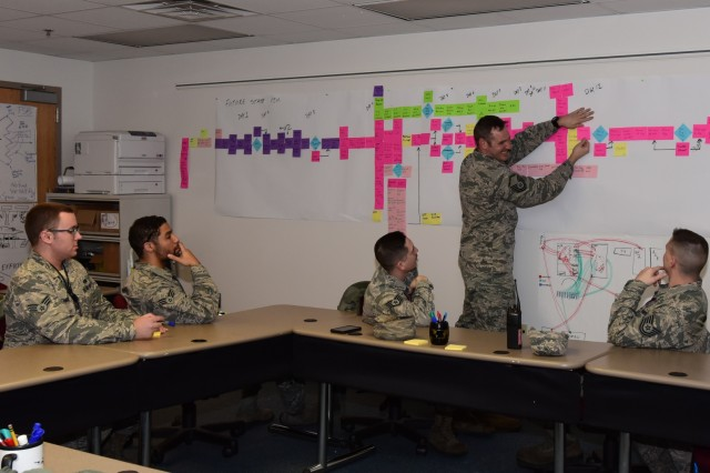 Airmen with the 509th Maintenance Squadron work with sticky notes to explain the new inspection process for the B-2 Spirit on Jan. 14, 2019 at the 509th Communications Squadron building on Whiteman Air Force Base, Missouri. The sticky notes were used to visually compare the old and new processes and allow things to be adjusted as needed. (U.S. Air Force photo by Airman Parker J. McCauley)