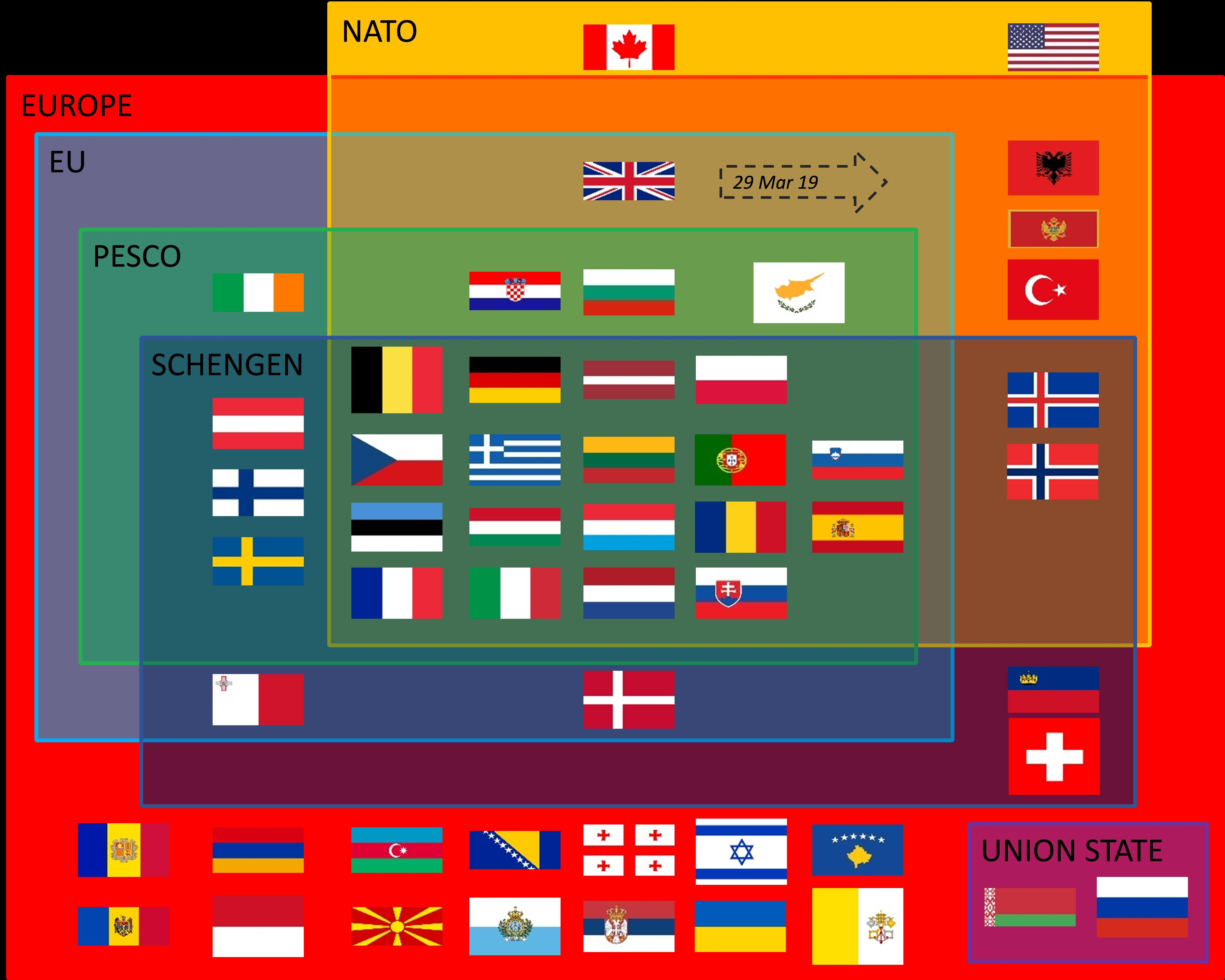 Strong Europe: A continental-scale combat sustainment