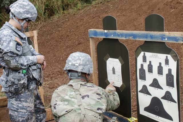 "A Soldier assigned to U.S. Army Pacific-Support Unit, 9th Mission Support Command, Army Reserve, receives battle sight correction advice while checking targets during the ""zeroing"" portion of a weapons qualification battle assembly at Schofield Barracks, Hawaii, March 23, 2019. Generally, weapons qualification is an annual requirement for the Army Reserve."