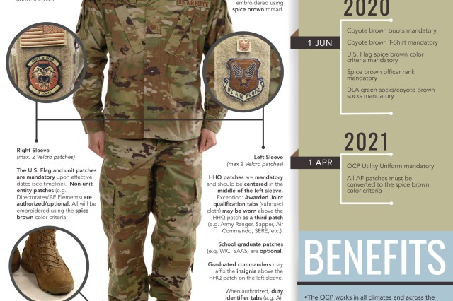 Rules for OCPs change to better fit the needs of Airmen and the jobs they do. The service expects to fully transition to OCPs by April 1, 2021.