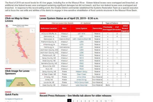 Omaha District System Restoration Team web page
