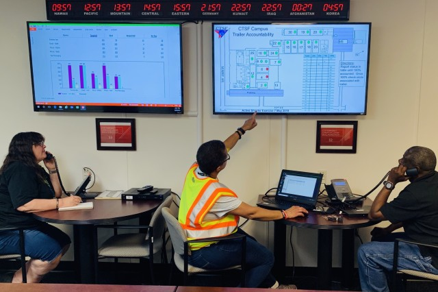 FORT HOOD, Texas - Members of the Central Texas Support Facility's Emergency Action Team track accountability of campus personnel in the CTSF Emergency Operations Center during a  May 7, 2019, active shooter scenario exercise, part of Fort Hood's annual Full Scale Exercise.
