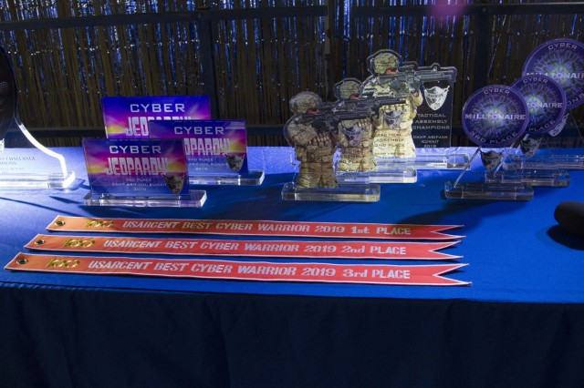 Awards for each event of the 2019 Best Cyber Warrior Competition were displayed on stage for all to see during each day of the competition at Camp Arifjan, Kuwait, May 14, 2019. Events during the competition included Cyber Jeopardy, Are You Smarter Than a Cyber Tech, Cyber Infinity War, Cyber Millionaire, and more. The event was hosted to increase the culture of cybersecurity awareness and understanding at all echelons, reduce risk, and protect Army, Department of Defense, and personal networks through hosting an interactive learning experience in both a fun and competitive environment. (U.S. Army Reserve photo by Spc. Ashton Koller)