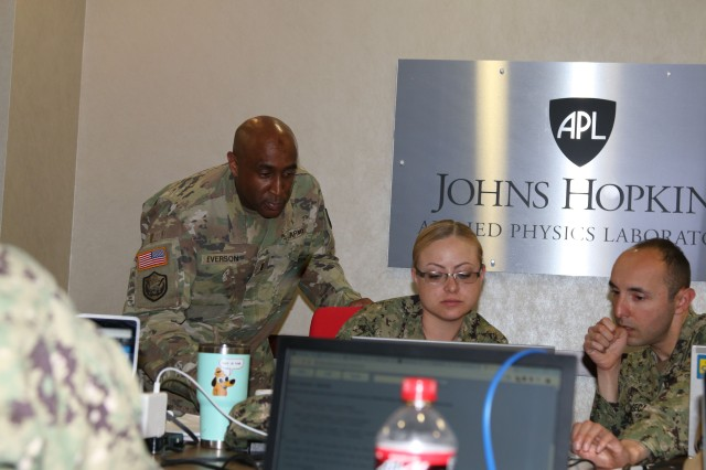 Cyber Forge forces train to hunt malicious actors in Persistent Cyber Training Environment