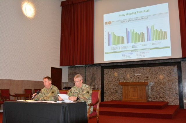 USAG Italy Garrison Commander Col. Daniel J. Vogel and Command Sergeant Major Billy Vetten present results of the 2019 housing survey at a town hall meeting in the chapel on Caserma Ederle, Vicenza, Italy on Aug. 16.
